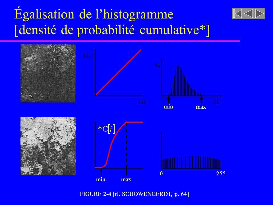 Égalisation de l'histogramme [densité de probabilité cumulative*]
